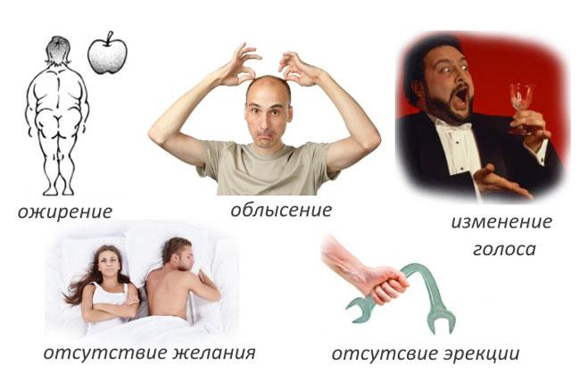 Симптомы нарушения потенции