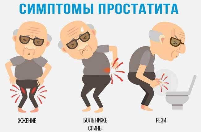 симптомы постатита