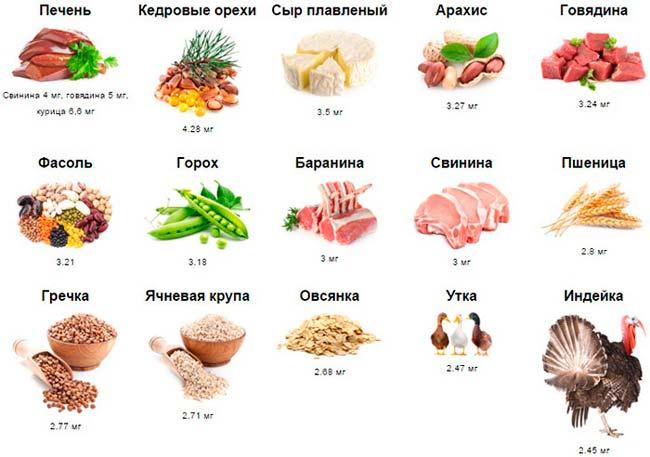 природные витамины для мужчин